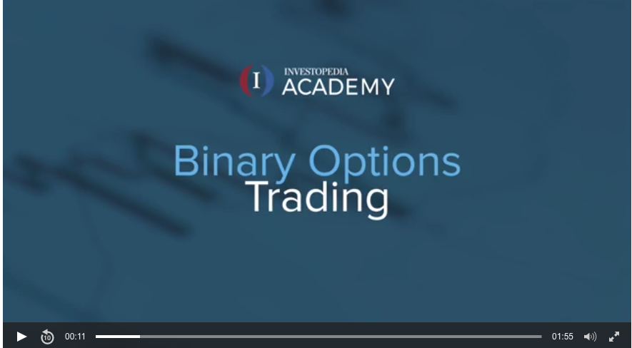 Options trading investopedia video